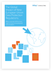 Impacts of EU Data protection Regulations