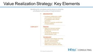 Value realization strategy
