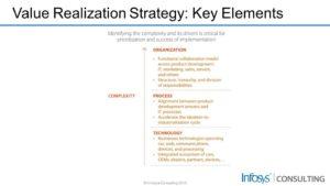 Value realization strategy