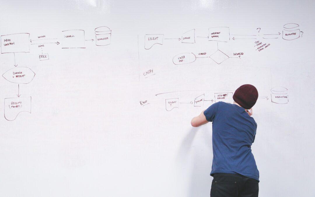 Key Agile Takeaways to Help Navigate the COVID-19 Disruption