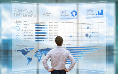 Turning data into opportunity for supply chain leaders through MS Power BI